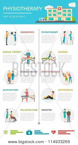 Physiotherapy Rehabilitation Infographics