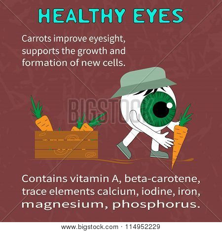 Info about the benefits of carrot for eyesight