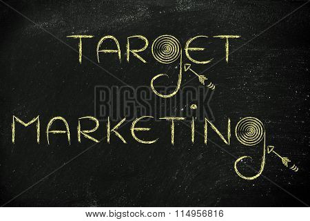 The Marketing Term