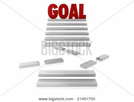 Obstacles To The Goal