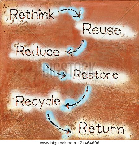 Rethink, Reuse, Recycle Symbol