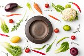 Plate Among Uncooked Vegetables poster