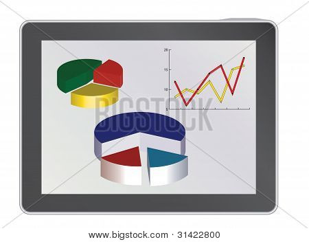 TabletPC mit Analytics Diagramme