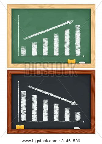 Blackboards with graphs