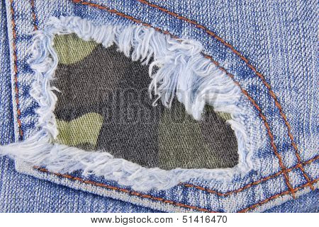 blue denim jeans pocket texture
