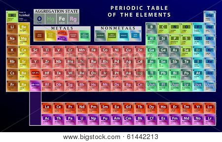 Vector Detailed periodic table of elements