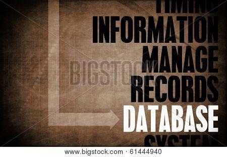 Database Core Principles as a Concept Abstract