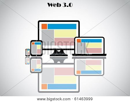 Website Template On Desktop Computer Laptop Tablet & Smart Phone