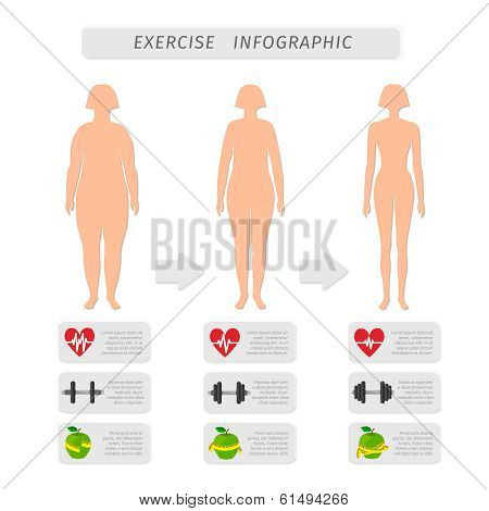 Fitness exercise progress infographic