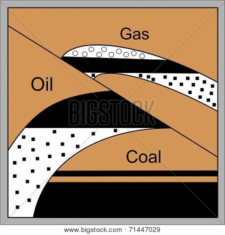 Conceptual Scheme Of Useful Fossil Fuels