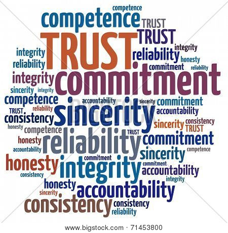 Trustworthy in word collage