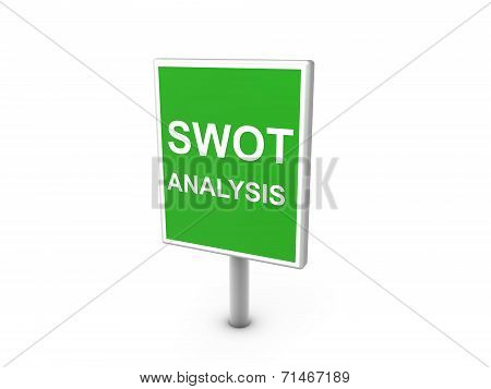 SWOT analysis sign board