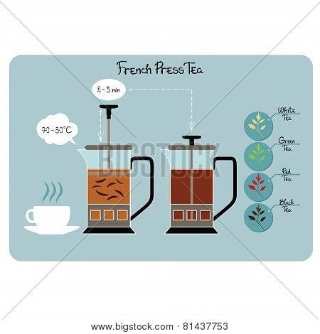 French PressTea