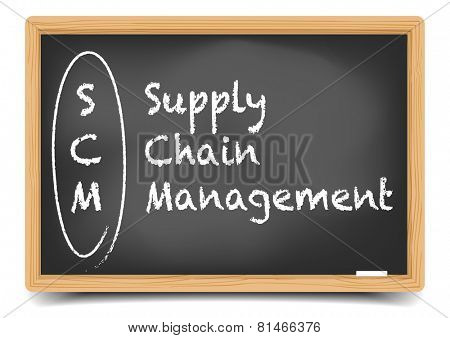 detailed illustration of a blackboard with SCM business term explanation, eps10 vector, gradient mesh included