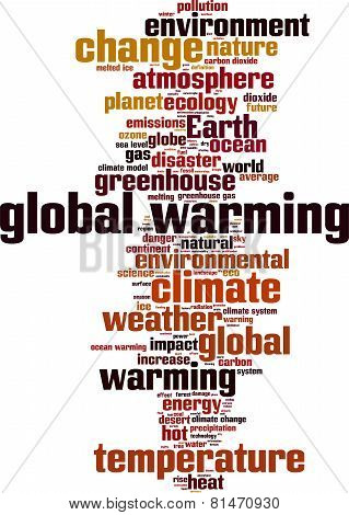 Global Warming Word Cloud