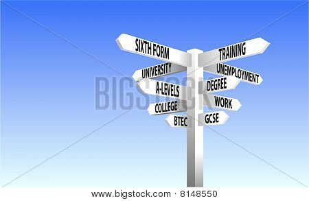 Career Sign Post