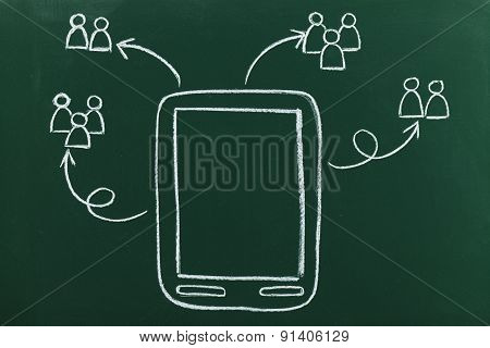 Interconnected People By Digital Device