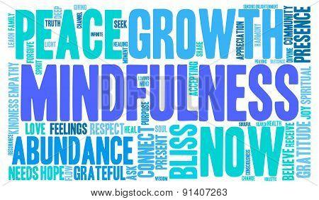 Mindfulness Word Cloud