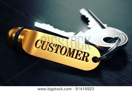 Customers Concept. Keys with Golden Keyring.
