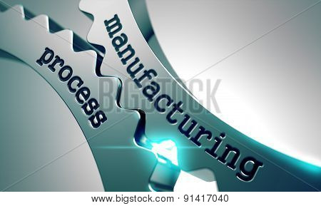 Manufacturing Process on Metal Gears.