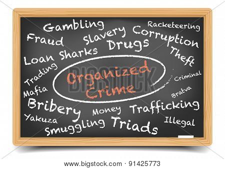detailed illustration of an Organized Crime wordcloud on a blackboard, eps10 vector, gradient mesh included