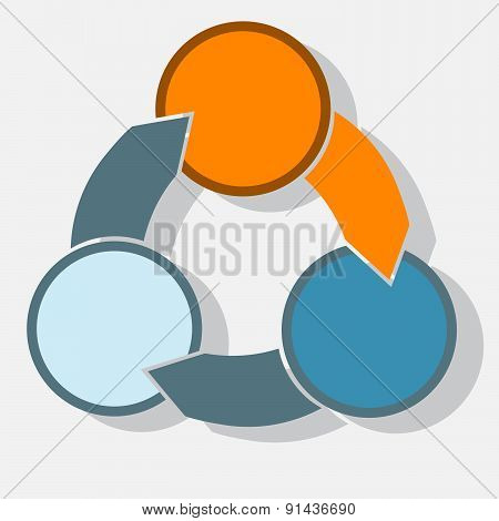Infographic Cyclic Process With Text Areas On Three Positions