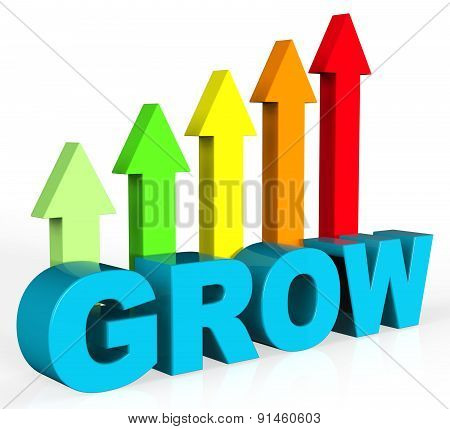 Grow And Invest Indicates Return On Investment And Develop