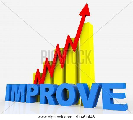 Improve Graph Indicates Improvement Plan And Data