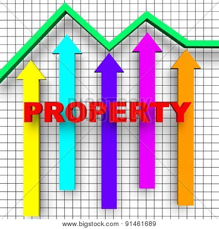 Property Report Indicates Business Graph And House