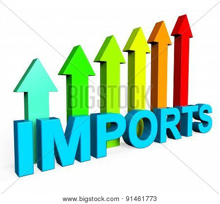 Imports Increasing Shows Buy Abroad And Advance