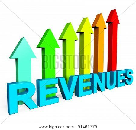 Revenues Increasing Indicates Financial Report And Diagram