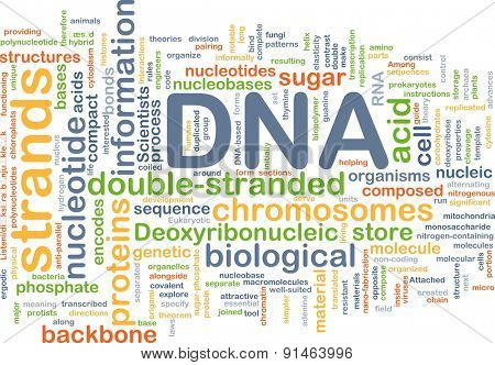 Background concept wordcloud illustration of DNA