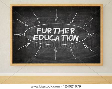 Further Education - 3d render illustration of text on black chalkboard in a room.