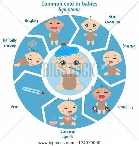 Detailed vector baby child infographic. Presentation template Common cold in babies symptoms.