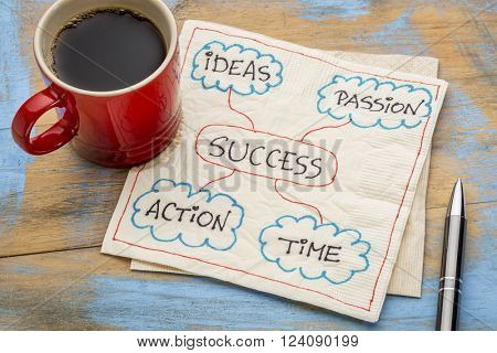 success ingredients - ideas, passion, time and action - a napkin doodle with a cup of coffee