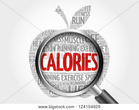 Calories Apple Word Cloud