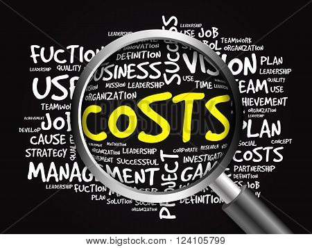 Costs Word Cloud With Magnifying Glass