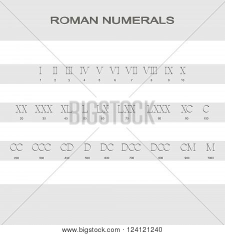 Set of monochrome icons with roman numerals for your design