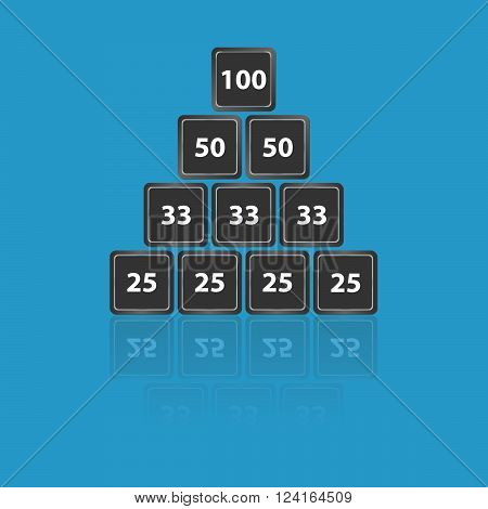 Pyramid of black cubes with numbers. Percentage values 25, 33, 50, 100 as examples.