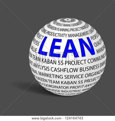 3D ball with word Lean. Lean is modern program of productivity. Vector illustration