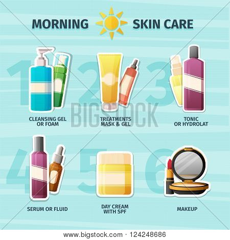 Set of cosmetics for skin care and makeup morning. Infographics on the steps of skin care for women's and men's. Beauty cosmetics in the style of the flat. Good for beauty brochure and flyers