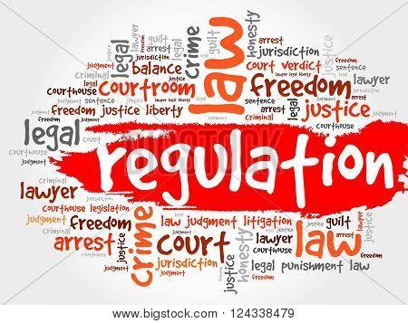Regulation word cloud collage concept, presentation background