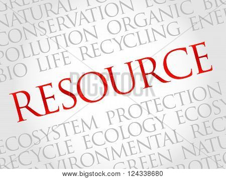 Resource word cloud environmental concept, presentation background