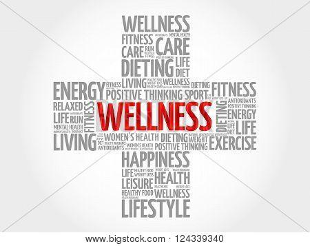 WELLNESS word cloud health cross concept, presentation background