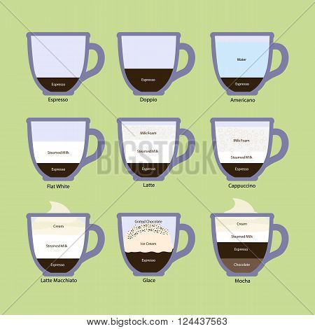 Coffee types and their preparation. Espresso coffee drink. Vector illustration