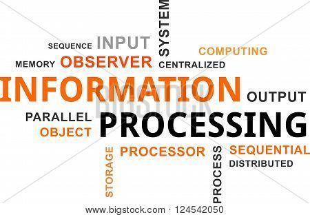 A word cloud of information processing related items