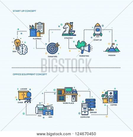 Start up, office equipment business concepts compositions set. Vector modern line flat design infographics and webdesign elements. Idea, planning, strategy, marketing, start up, mission, work place, computer