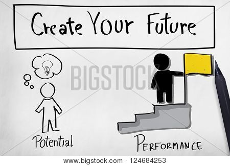 Create Your Future Goals Target Aspiration Ambition Concept