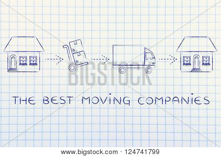 Packing And Unpacking, The Best Moving Companies