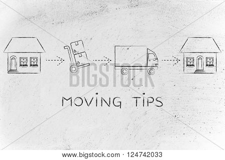 Packing And Unpacking, Moving Tips